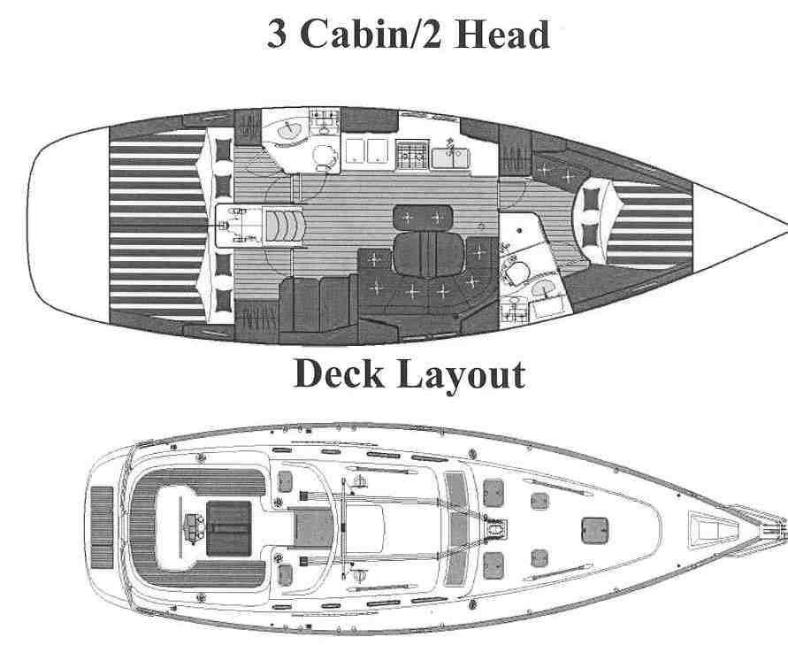 Inrichting Beneteau Oceanis 423